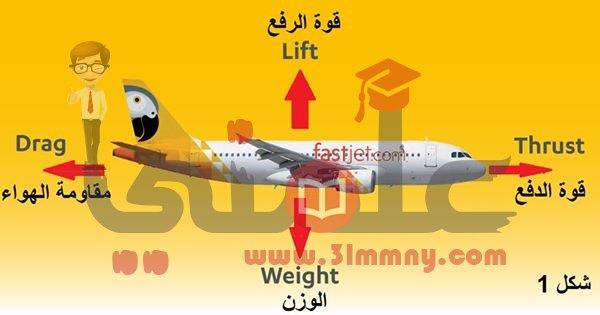 صورة كيف تطير الطائرة